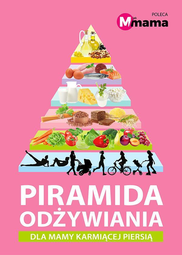 Piramida odżywiania dla mamy karmiącej piersią